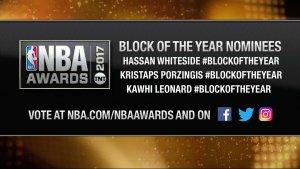 2017 NBA Awards: Block of the Year Nominees